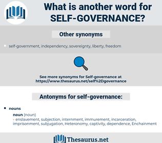 self-governance, synonym self-governance, another word for self-governance, words like self-governance, thesaurus self-governance