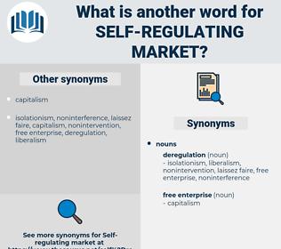 self-regulating market, synonym self-regulating market, another word for self-regulating market, words like self-regulating market, thesaurus self-regulating market