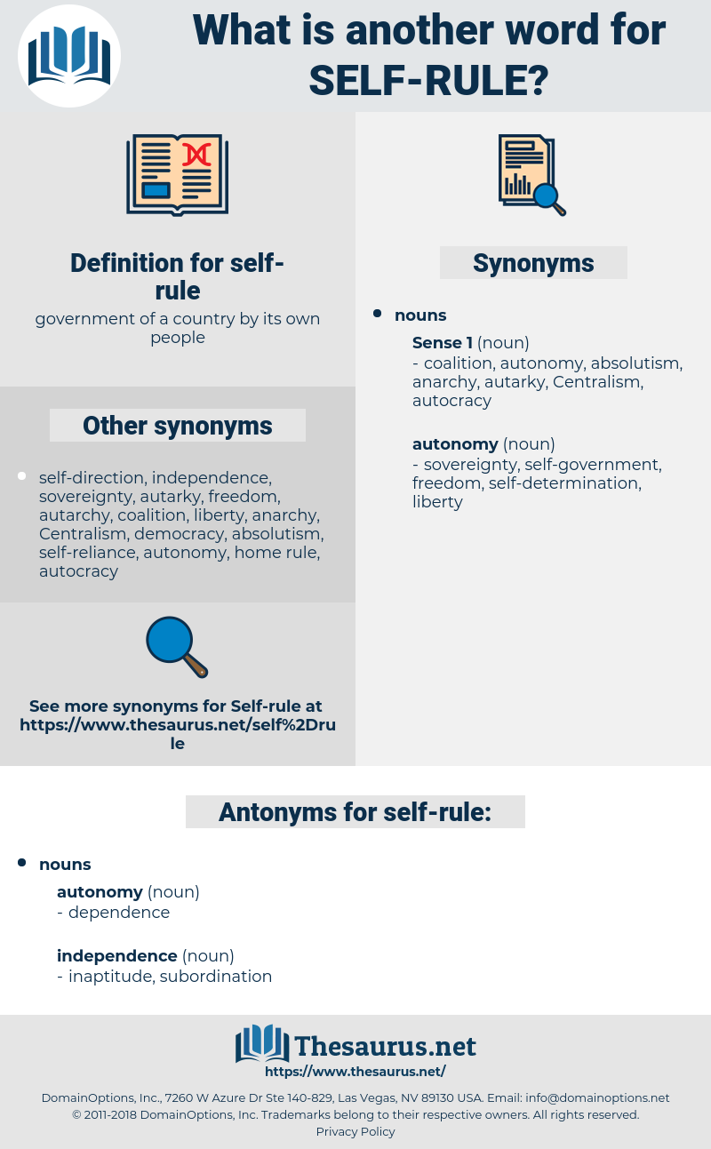 self-rule, synonym self-rule, another word for self-rule, words like self-rule, thesaurus self-rule