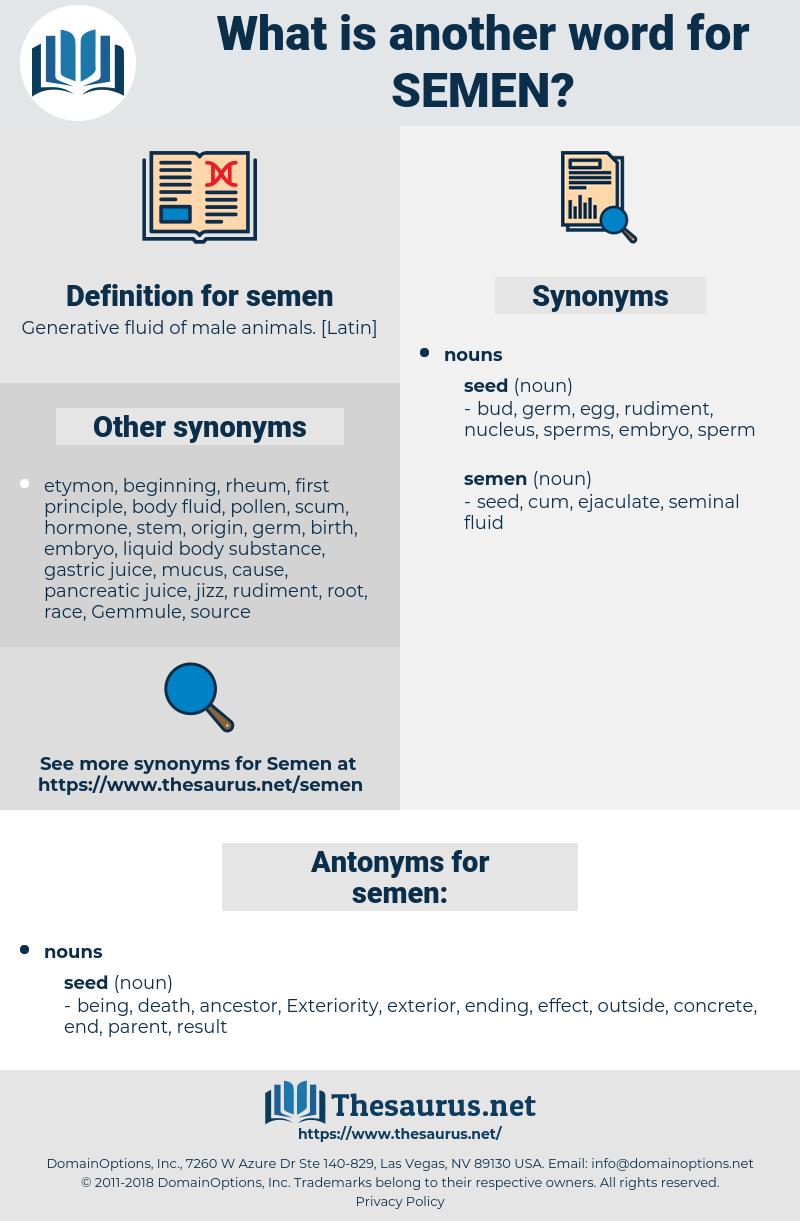 semen, synonym semen, another word for semen, words like semen, thesaurus semen