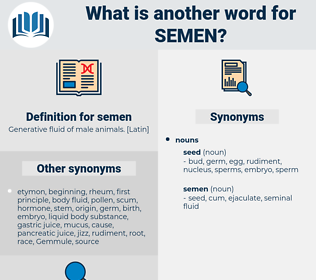 semen, synonym semen, another word for semen, words like semen, thesaurus semen