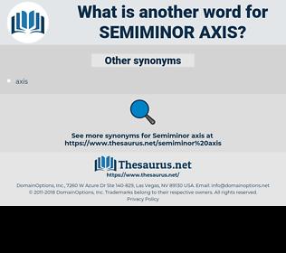 Semiminor Axis, synonym Semiminor Axis, another word for Semiminor Axis, words like Semiminor Axis, thesaurus Semiminor Axis