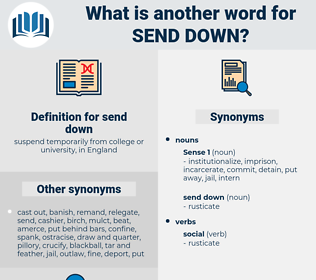send down, synonym send down, another word for send down, words like send down, thesaurus send down