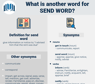 send word, synonym send word, another word for send word, words like send word, thesaurus send word