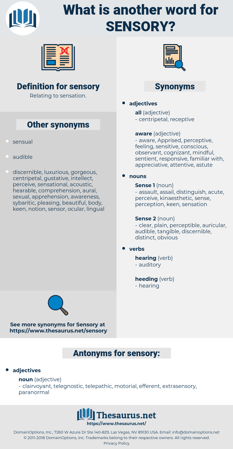 Synonyms For Sensory Antonyms For Sensory Thesaurus Net
