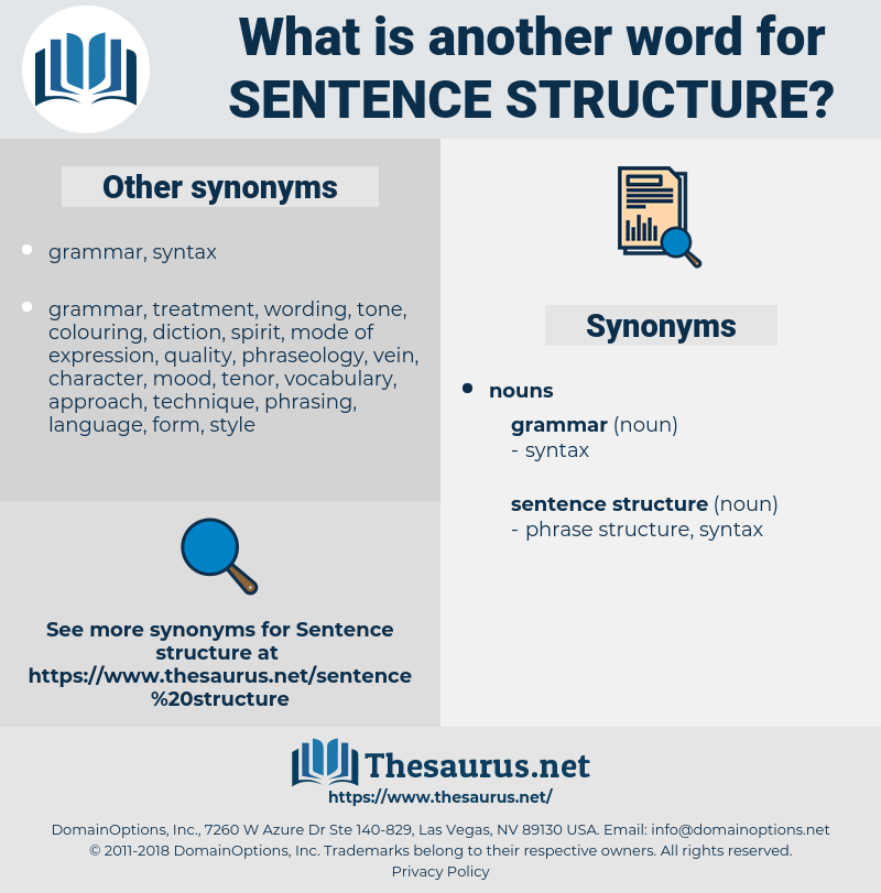 sentence structure, synonym sentence structure, another word for sentence structure, words like sentence structure, thesaurus sentence structure