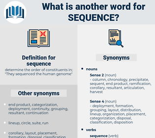 sequence, synonym sequence, another word for sequence, words like sequence, thesaurus sequence