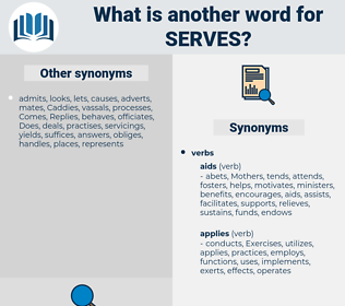 serves, synonym serves, another word for serves, words like serves, thesaurus serves