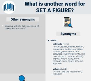 set a figure, synonym set a figure, another word for set a figure, words like set a figure, thesaurus set a figure
