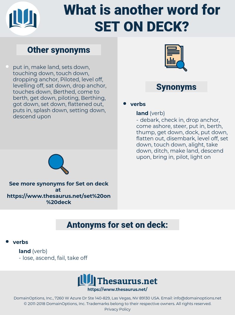 set on deck, synonym set on deck, another word for set on deck, words like set on deck, thesaurus set on deck