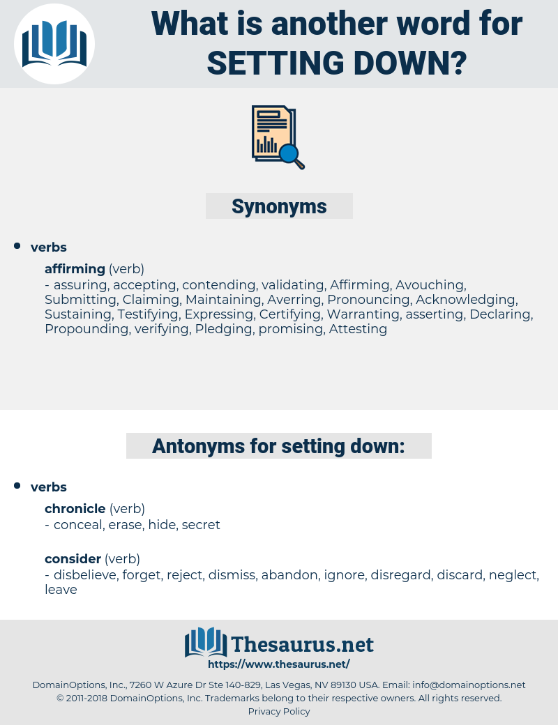 setting down, synonym setting down, another word for setting down, words like setting down, thesaurus setting down