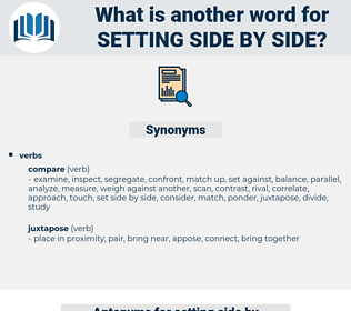 setting side by side, synonym setting side by side, another word for setting side by side, words like setting side by side, thesaurus setting side by side