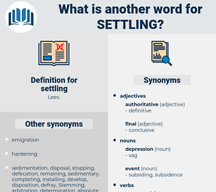 settling, synonym settling, another word for settling, words like settling, thesaurus settling