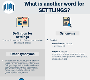 settlings, synonym settlings, another word for settlings, words like settlings, thesaurus settlings