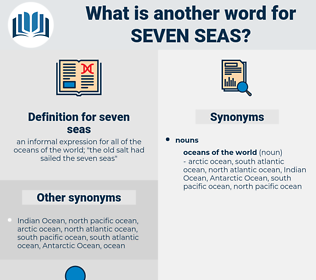 seven seas, synonym seven seas, another word for seven seas, words like seven seas, thesaurus seven seas