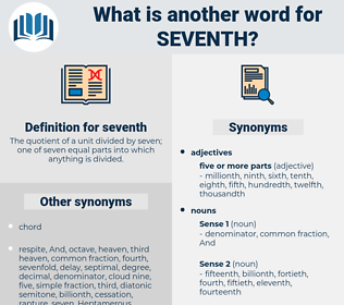 seventh, synonym seventh, another word for seventh, words like seventh, thesaurus seventh