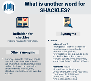 shackles, synonym shackles, another word for shackles, words like shackles, thesaurus shackles