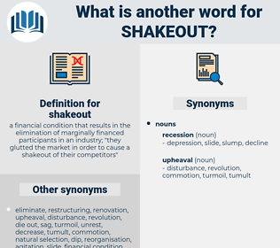 shakeout, synonym shakeout, another word for shakeout, words like shakeout, thesaurus shakeout