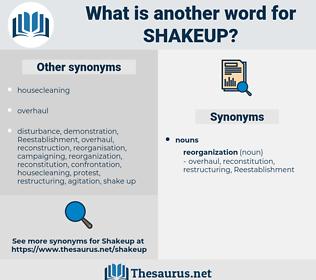 shakeup, synonym shakeup, another word for shakeup, words like shakeup, thesaurus shakeup