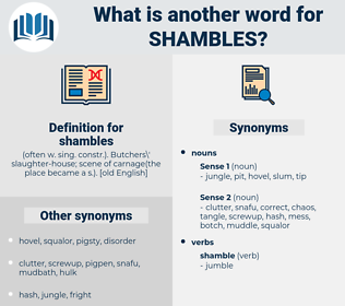 shambles, synonym shambles, another word for shambles, words like shambles, thesaurus shambles