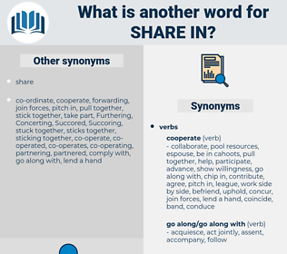 share in, synonym share in, another word for share in, words like share in, thesaurus share in