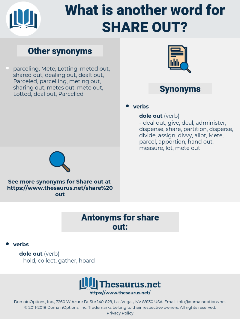 share-out, synonym share-out, another word for share-out, words like share-out, thesaurus share-out