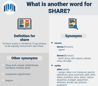 share, synonym share, another word for share, words like share, thesaurus share