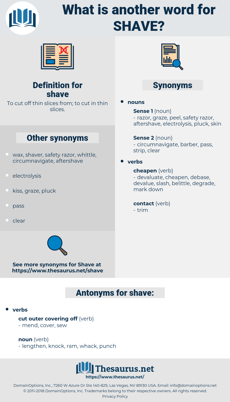shave, synonym shave, another word for shave, words like shave, thesaurus shave