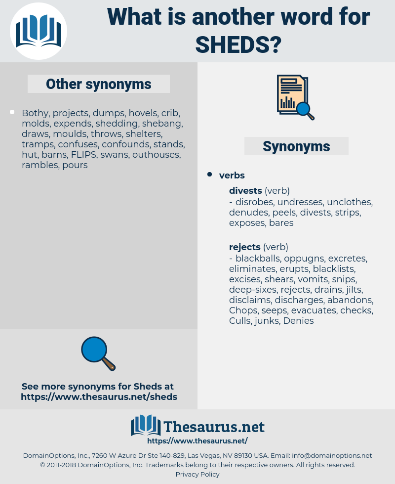 sheds, synonym sheds, another word for sheds, words like sheds, thesaurus sheds