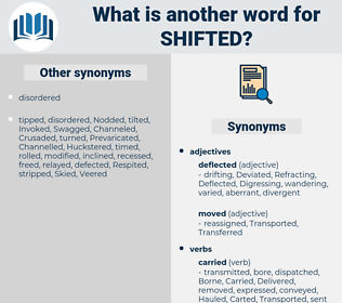 Shifted, synonym Shifted, another word for Shifted, words like Shifted, thesaurus Shifted