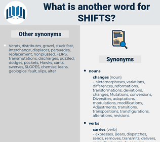 shifts, synonym shifts, another word for shifts, words like shifts, thesaurus shifts