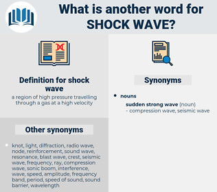 shock wave, synonym shock wave, another word for shock wave, words like shock wave, thesaurus shock wave