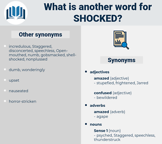 shocked, synonym shocked, another word for shocked, words like shocked, thesaurus shocked