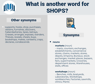 shops, synonym shops, another word for shops, words like shops, thesaurus shops