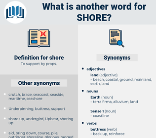 shore, synonym shore, another word for shore, words like shore, thesaurus shore