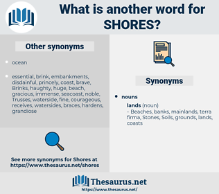 shores, synonym shores, another word for shores, words like shores, thesaurus shores