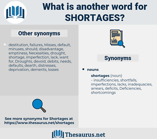 shortages, synonym shortages, another word for shortages, words like shortages, thesaurus shortages
