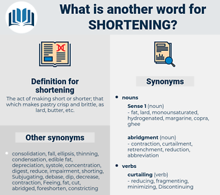 shortening, synonym shortening, another word for shortening, words like shortening, thesaurus shortening