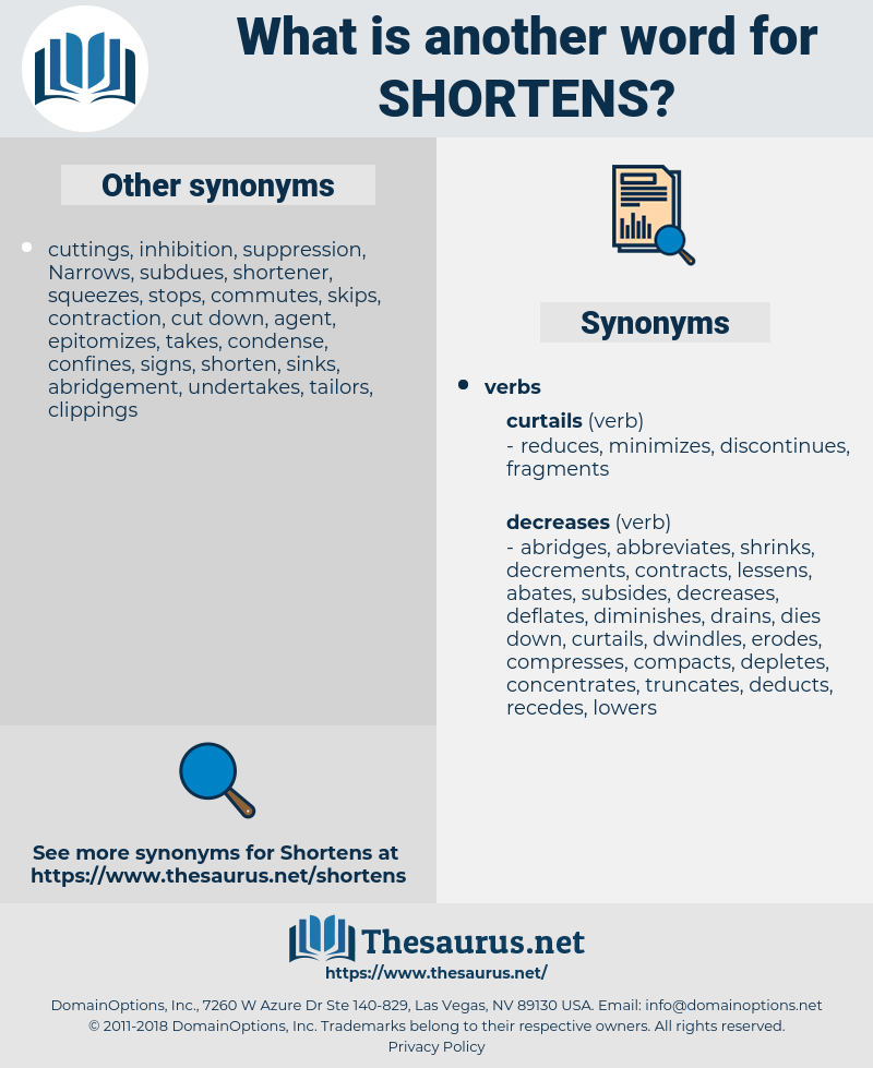 shortens, synonym shortens, another word for shortens, words like shortens, thesaurus shortens