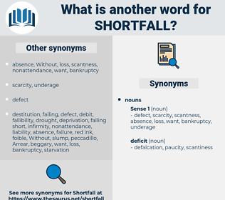 shortfall, synonym shortfall, another word for shortfall, words like shortfall, thesaurus shortfall
