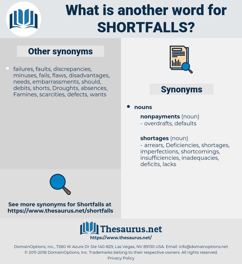 shortfalls, synonym shortfalls, another word for shortfalls, words like shortfalls, thesaurus shortfalls