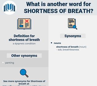shortness of breath, synonym shortness of breath, another word for shortness of breath, words like shortness of breath, thesaurus shortness of breath