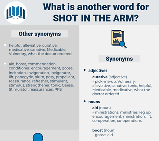shot in the arm, synonym shot in the arm, another word for shot in the arm, words like shot in the arm, thesaurus shot in the arm