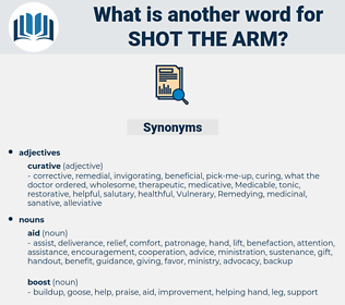 shot the arm, synonym shot the arm, another word for shot the arm, words like shot the arm, thesaurus shot the arm