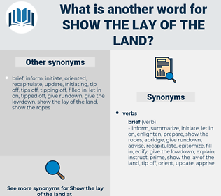 show the lay of the land, synonym show the lay of the land, another word for show the lay of the land, words like show the lay of the land, thesaurus show the lay of the land