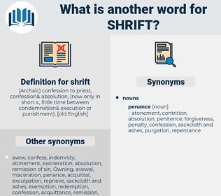 shrift, synonym shrift, another word for shrift, words like shrift, thesaurus shrift