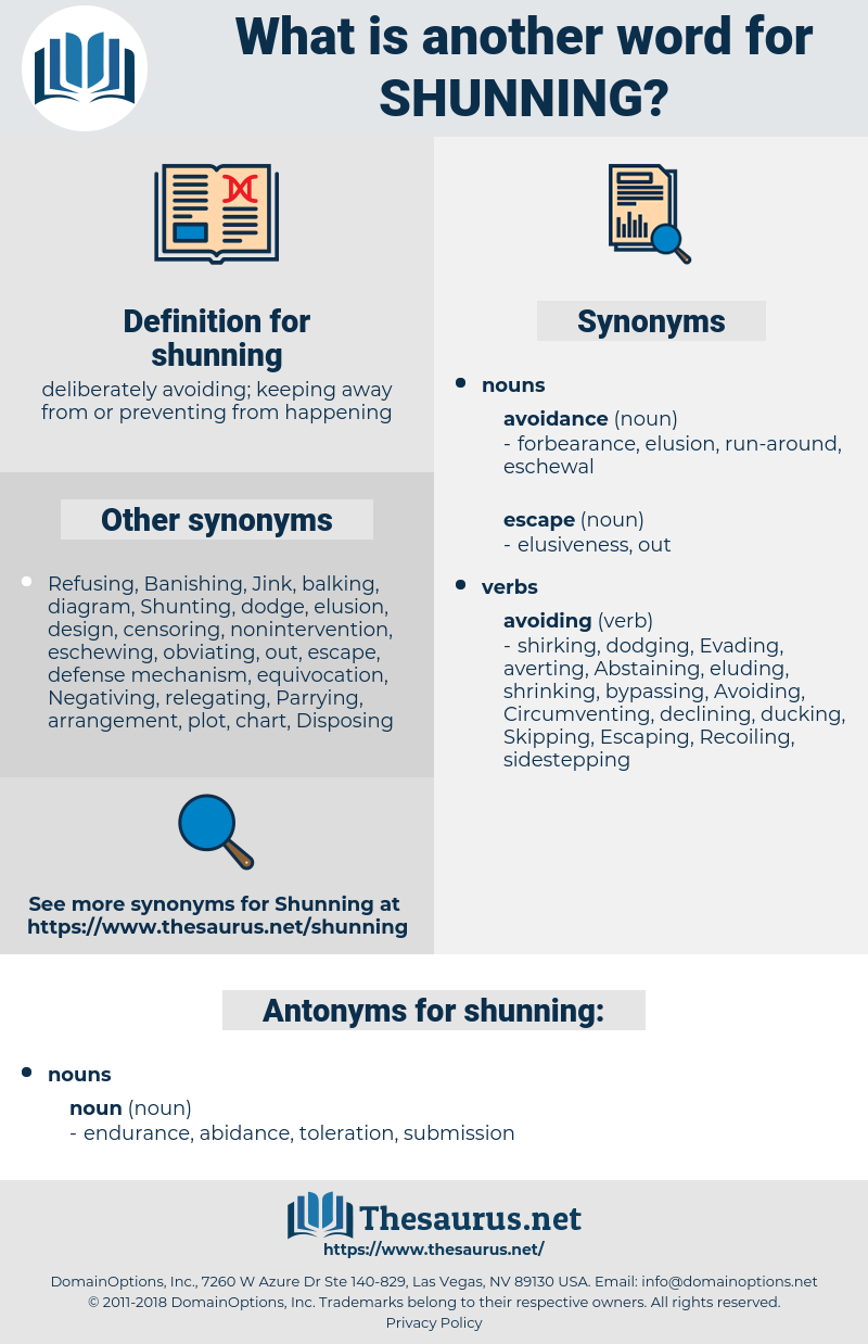 shunning, synonym shunning, another word for shunning, words like shunning, thesaurus shunning
