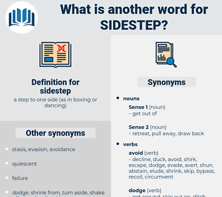 sidestep, synonym sidestep, another word for sidestep, words like sidestep, thesaurus sidestep