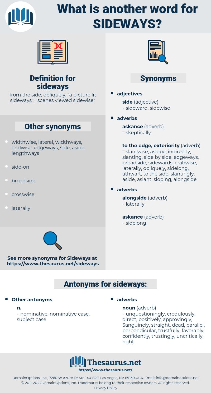sideways, synonym sideways, another word for sideways, words like sideways, thesaurus sideways