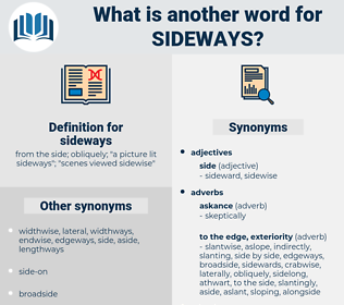 sideways, synonym sideways, another word for sideways, words like sideways, thesaurus sideways